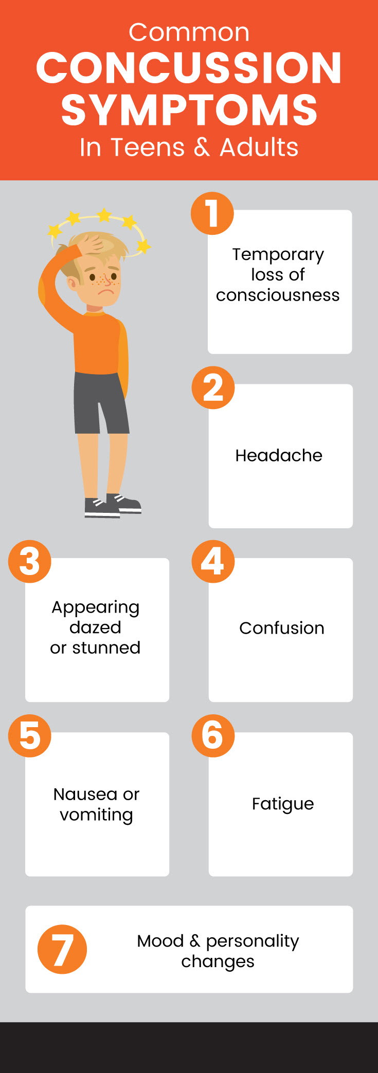 Common Concussion Symptoms - MKexpress.net