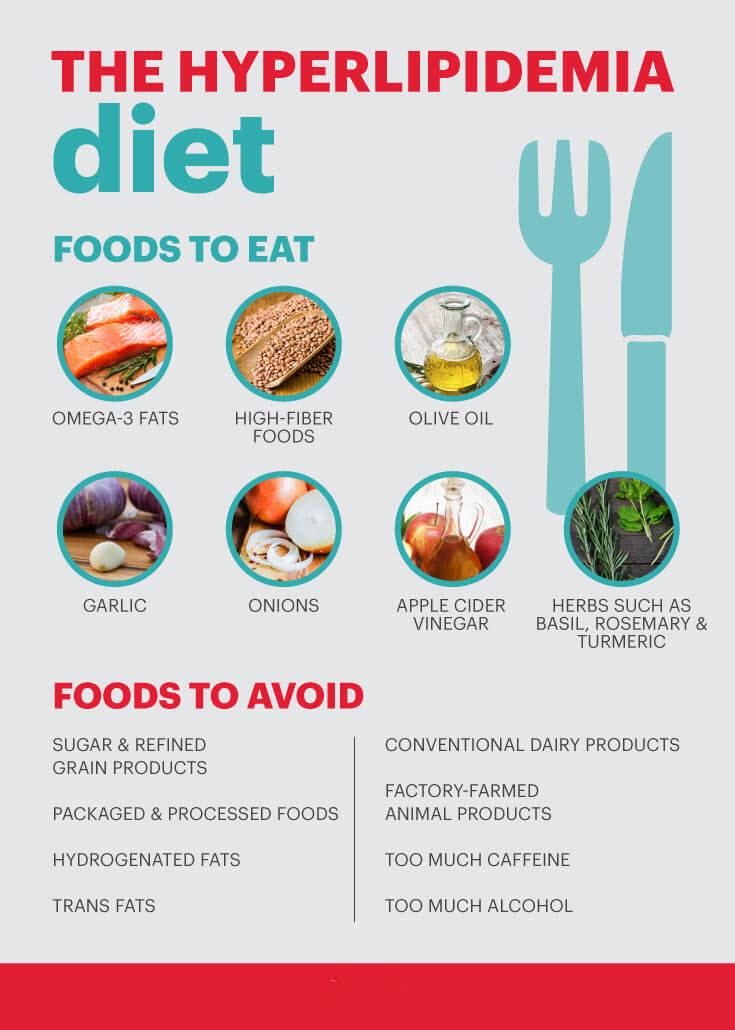 Hyperlipidemia diet - MKexpress.net