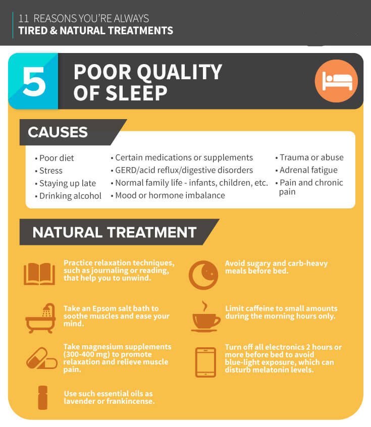 Poor Quality Of Sleep - MKexpress.net