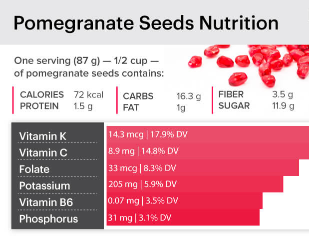 7-incredible-pomegranate-seeds-benefits