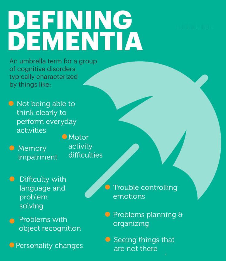 dementia  defining