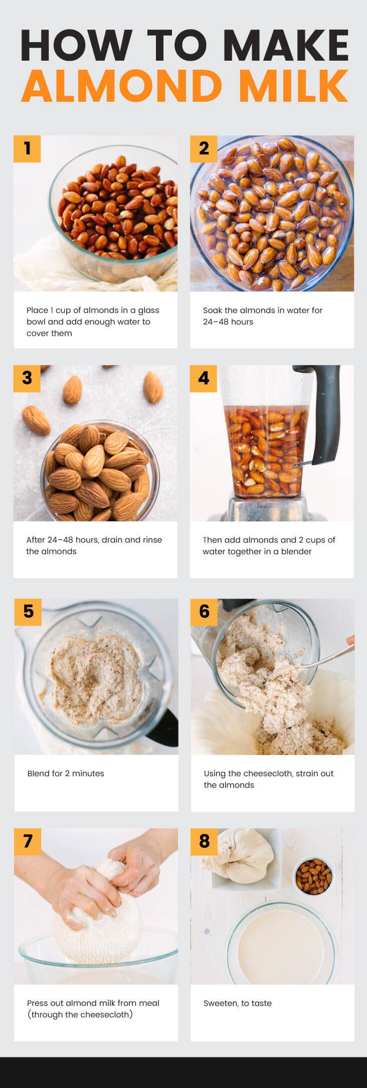 How to make milk- MKexpress.net