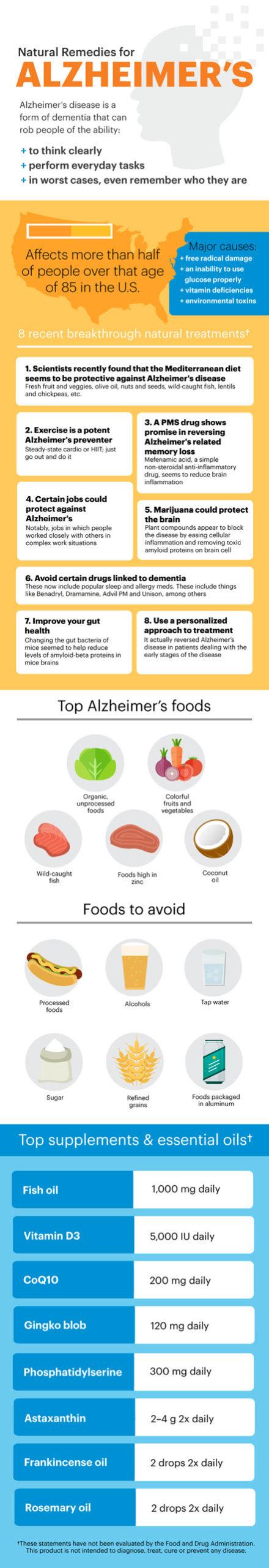Alzheimers natural treatment - MKexpress.net