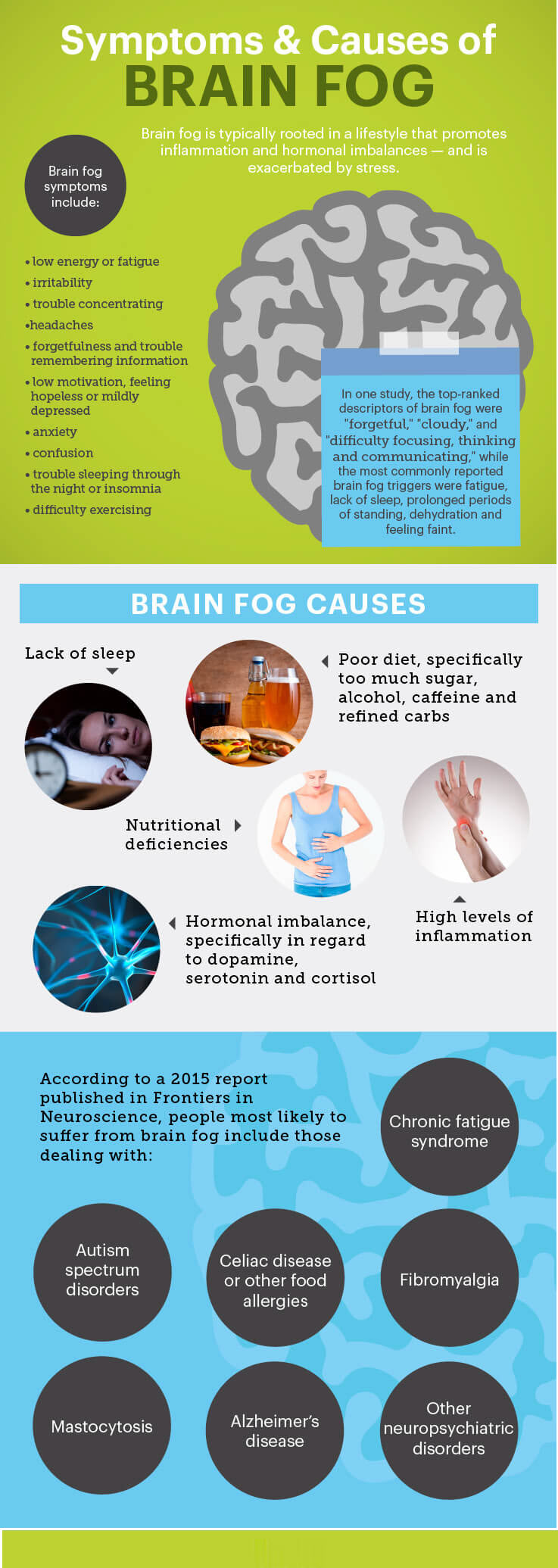 Brain fog symptoms & causes - MKexpress.net