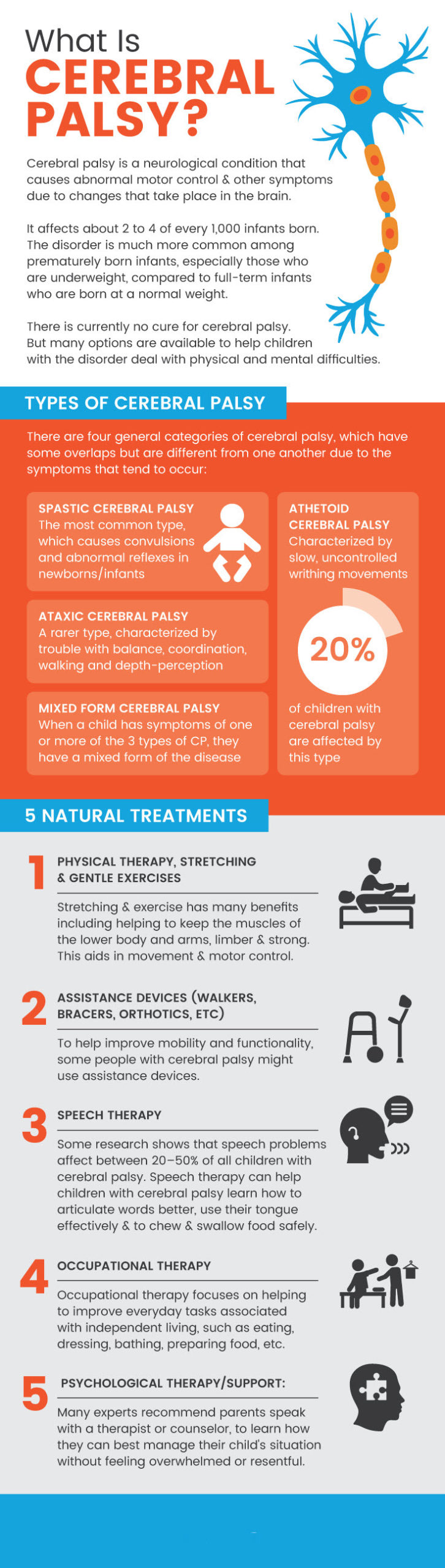 Cerebral palsy types & treatment - MKexpress.net