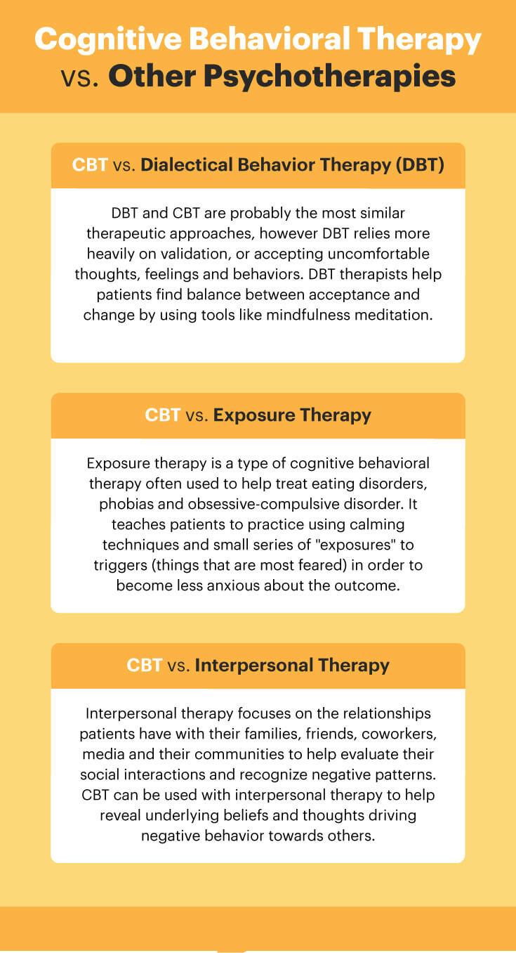 Cognitive behavioral therapy vs. other psychotherapies - MKexpress.net