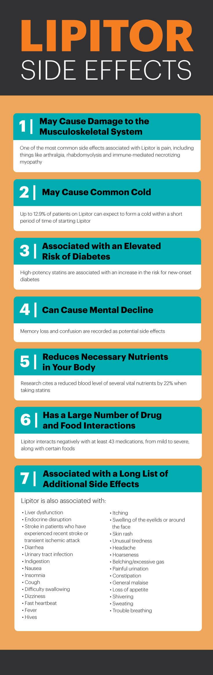 Lipitor side effects - MKexpress.net