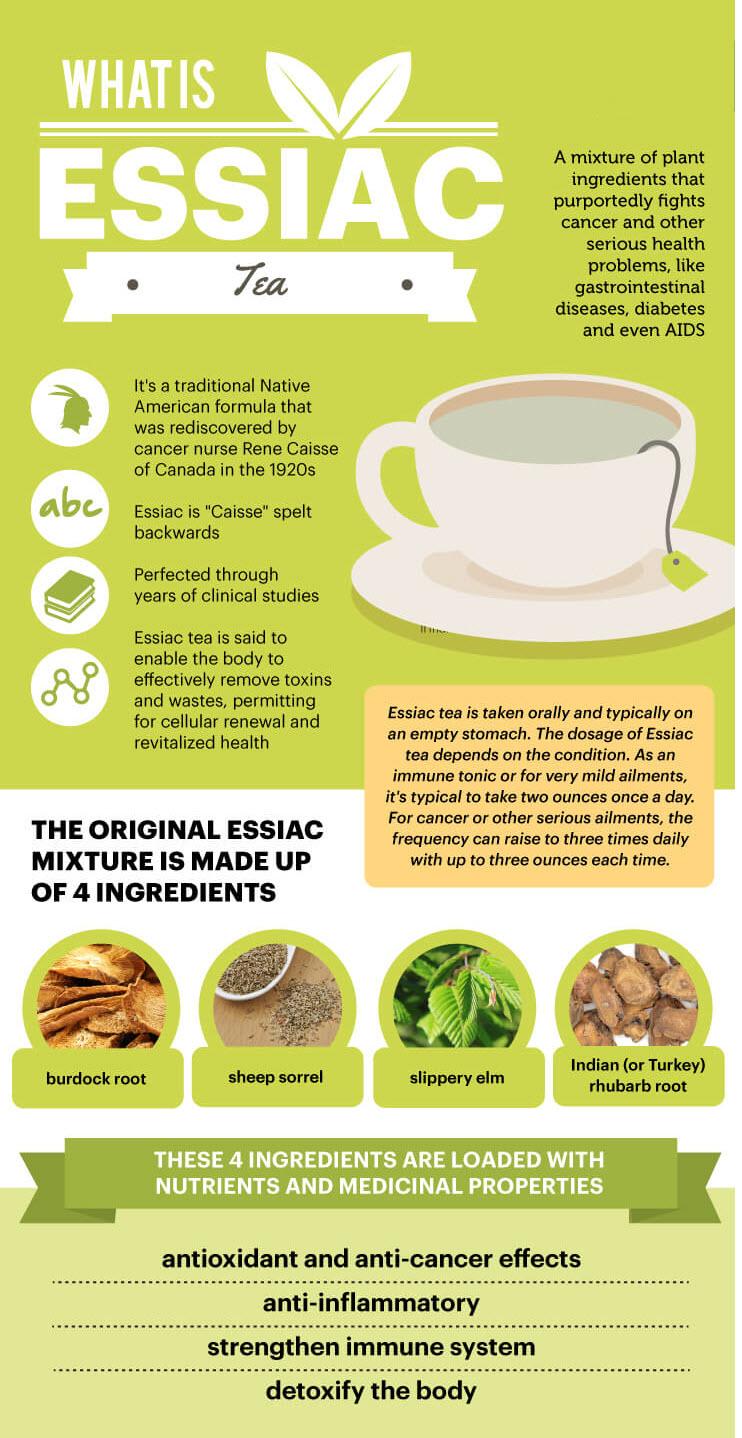 What is Essiac tea - MKexpress.net