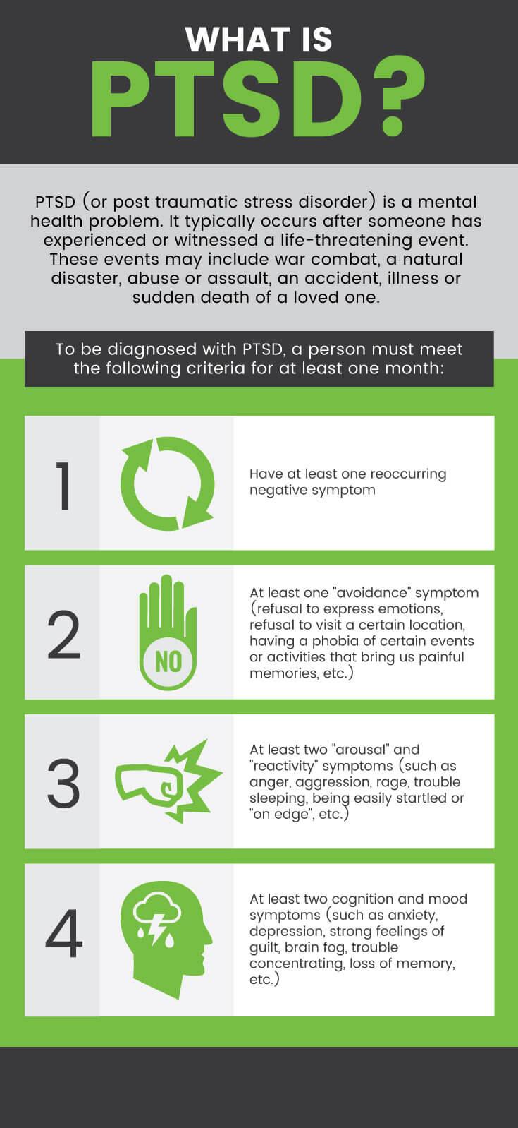 What are PTSD symptoms? - MKexpress.net