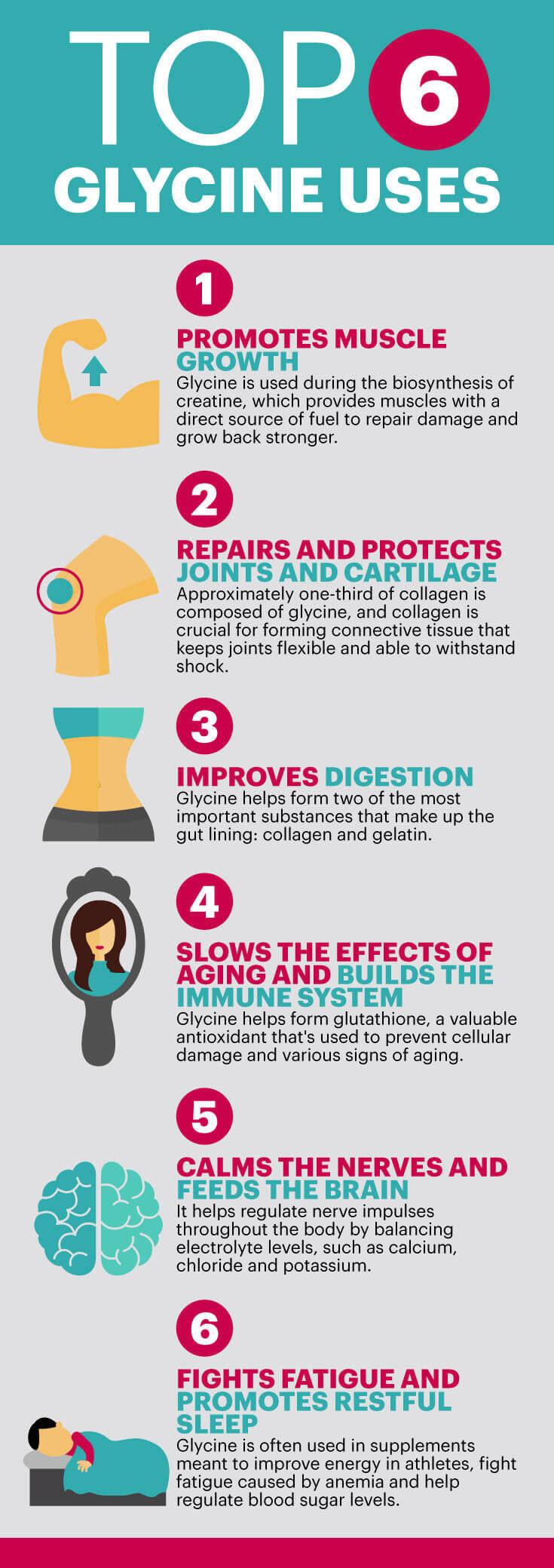 Glycine benefits - MKexpress.net