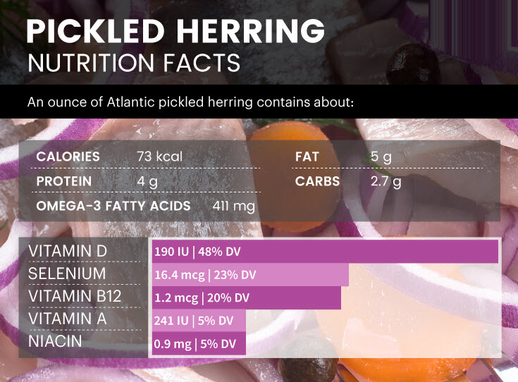 Pickled herring nutrition - MKexpress.net