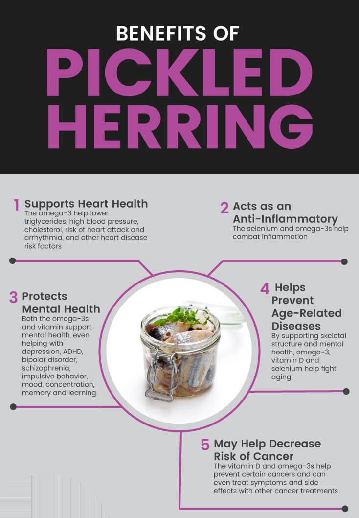 Benefits of pickled herring - MKexpress.net