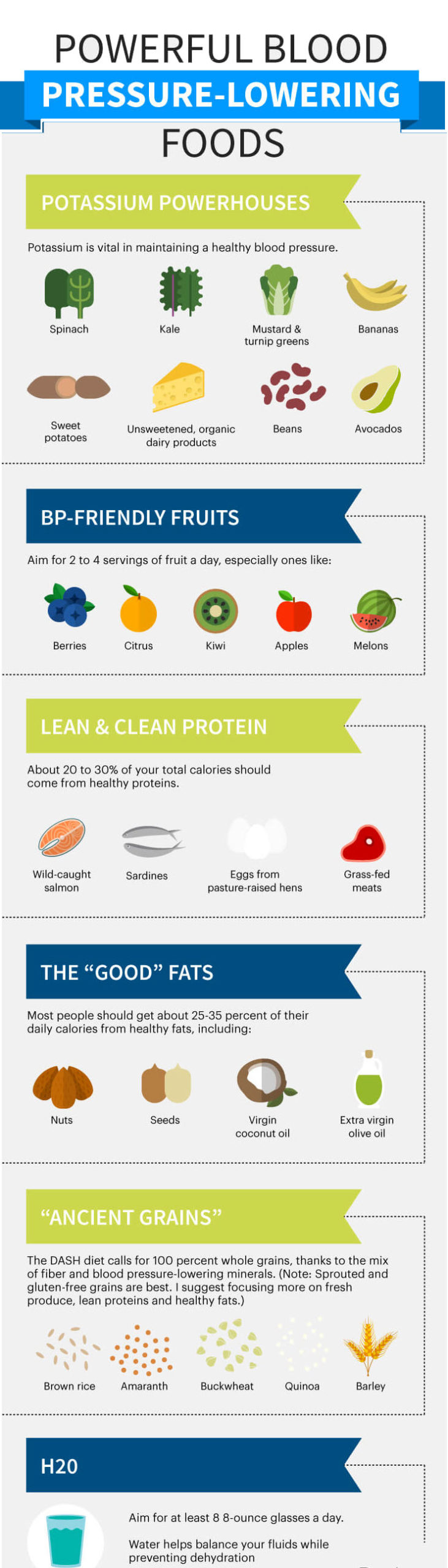 High blood pressure diet foods - MKexpress.net