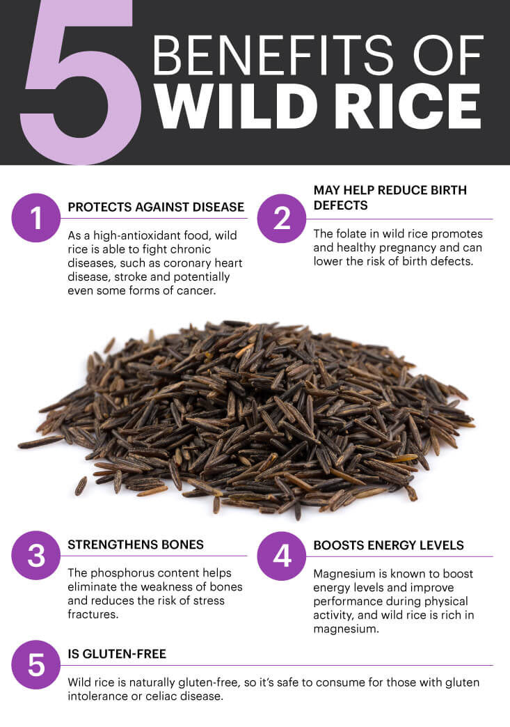 Wild rice benefits - MKexpress.net