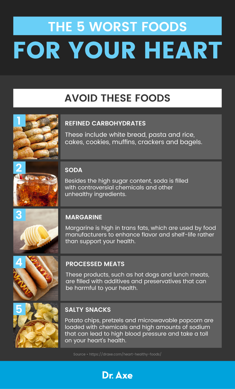 Heart attack symptoms: avoid these foods - Dr. Axe