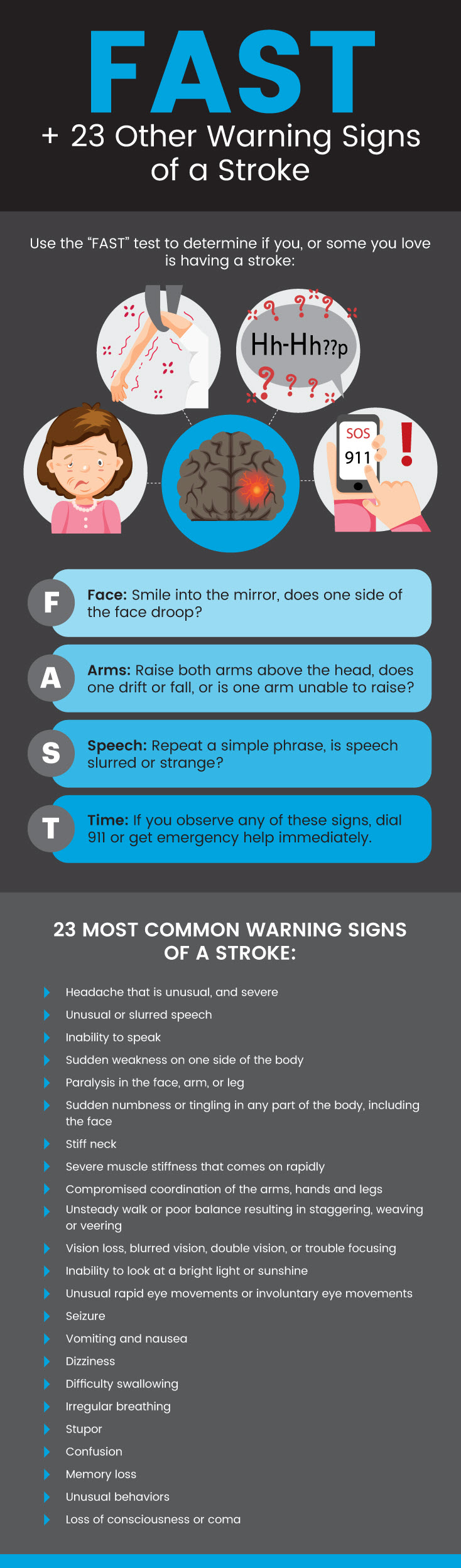FAST + 23 other warning signs of a stroke - MKexpress.net