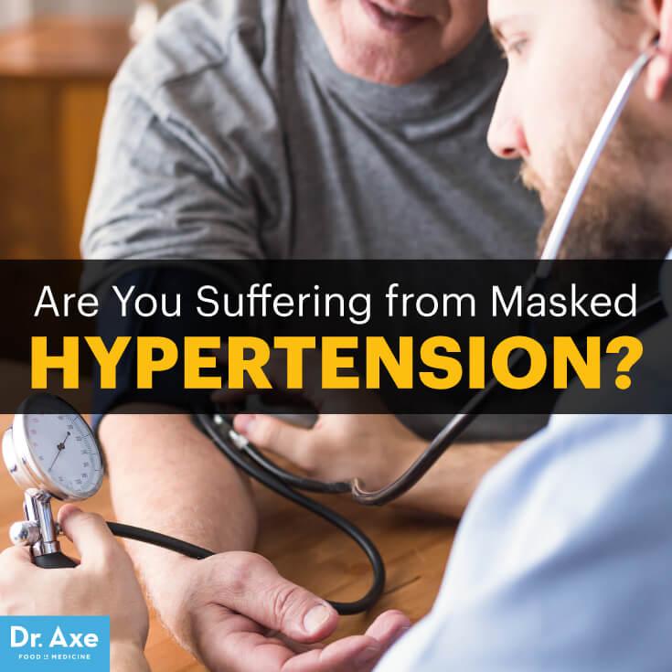 Masked Hypertension - Dr. Axe