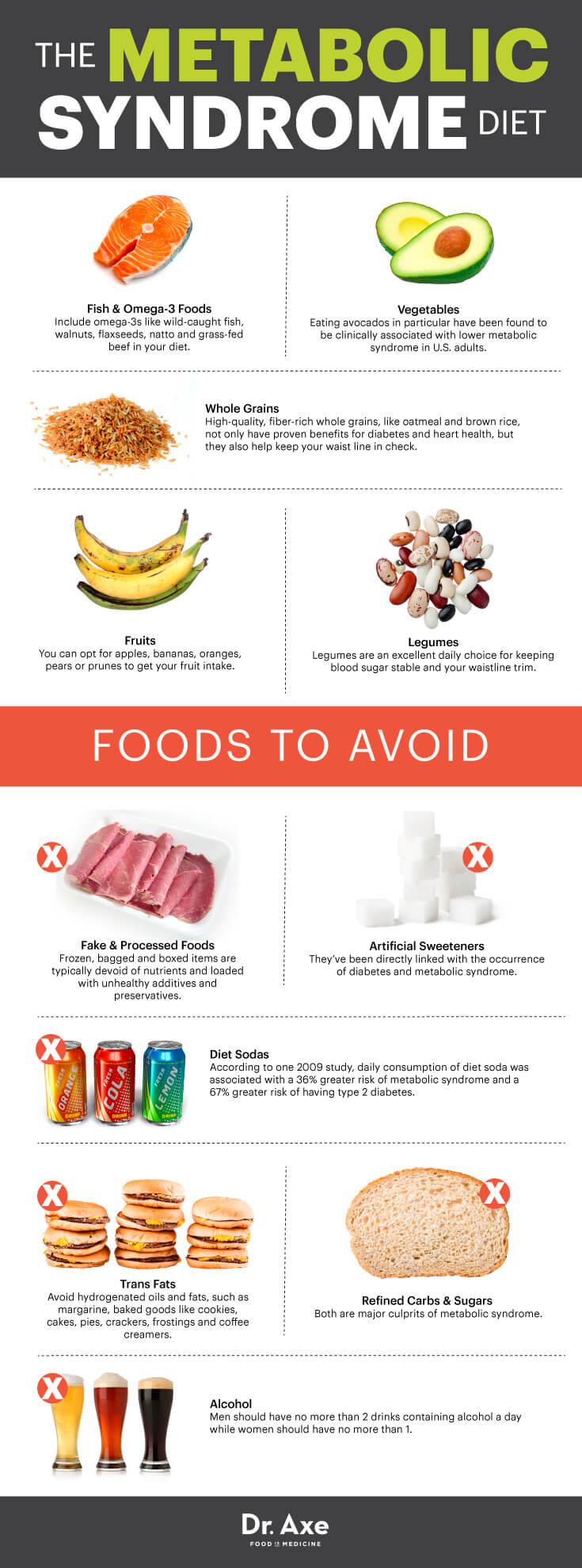 Metabolic syndrome diet - Dr. Axe