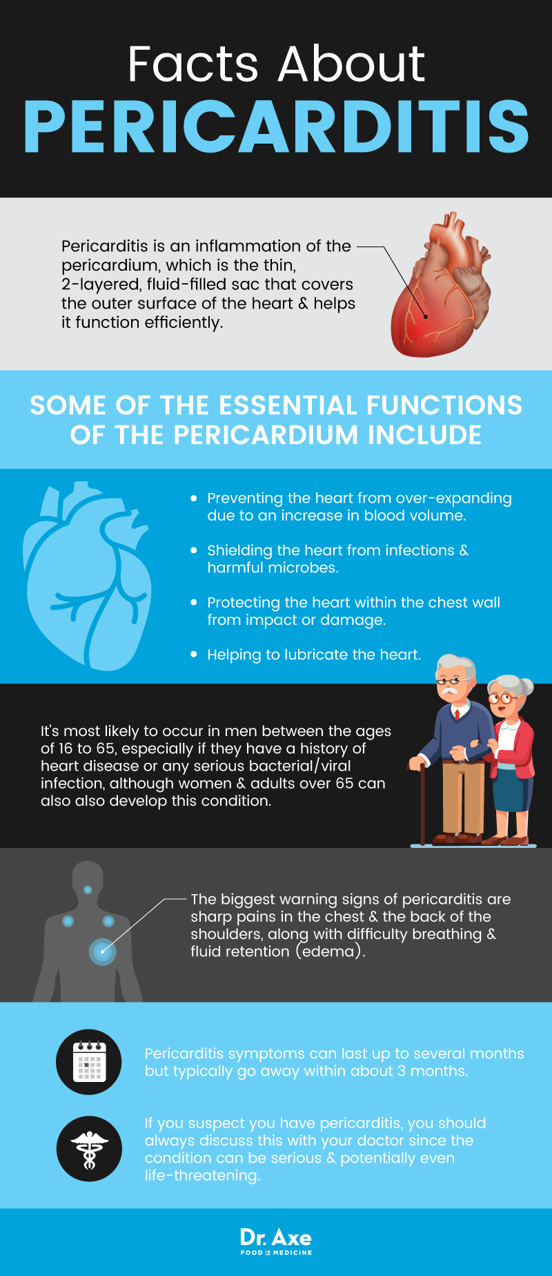 Facts about pericarditis - Dr. Axe