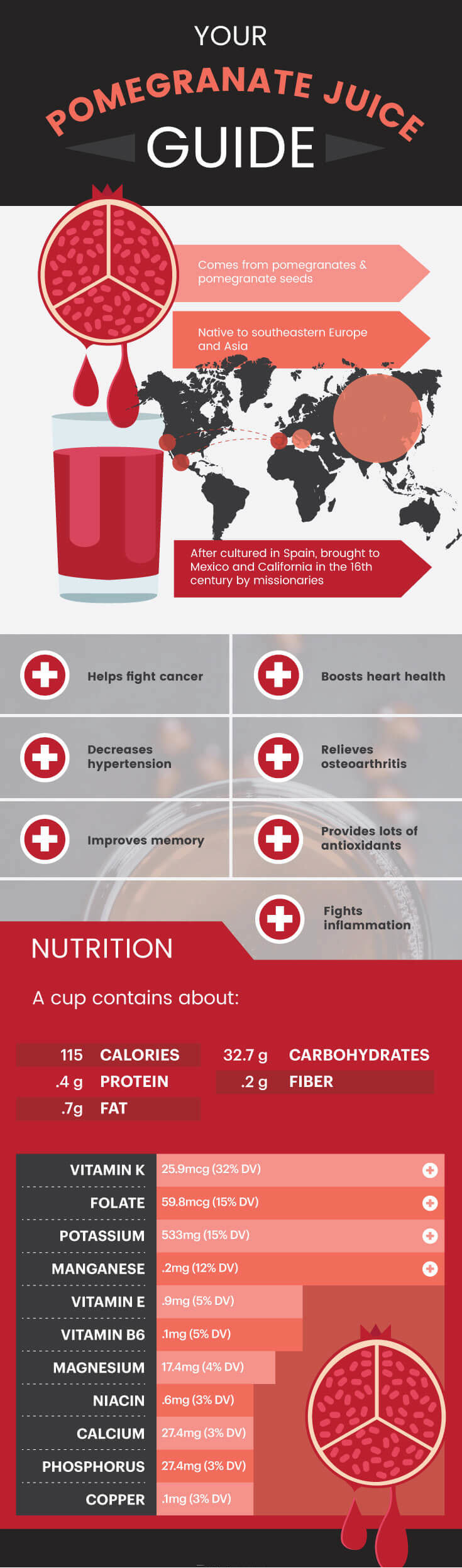 pomegranate-juice-the-healthiest-juice-on-the-planet
