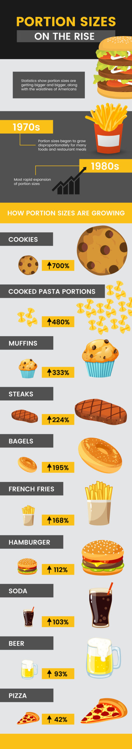 Portion sizes - MKexpress.net
