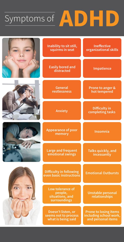 ADHD Symptoms chart - MKexpress.net