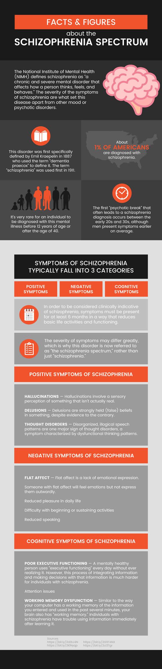 Symptoms of schizophrenia - MKexpress.net