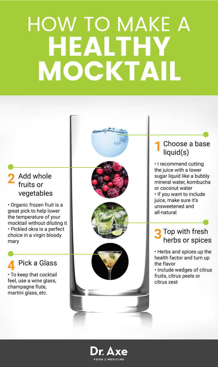 How to make a healthy mocktail - Dr. Axe