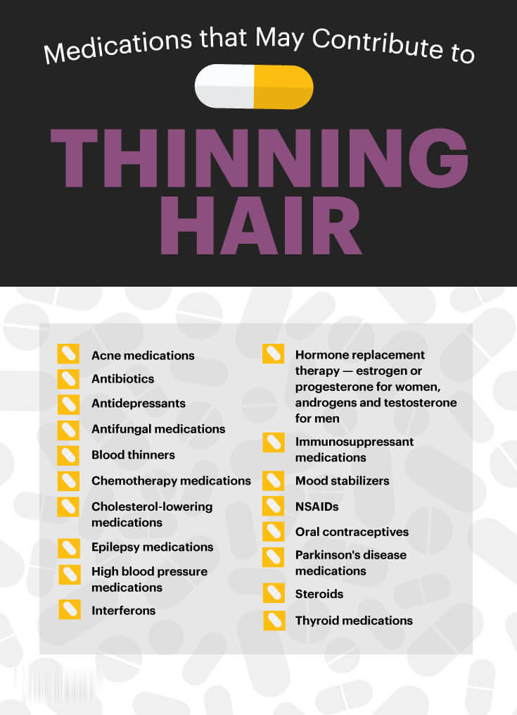 Medications that can contribute to thinning hair - MKexpress.net