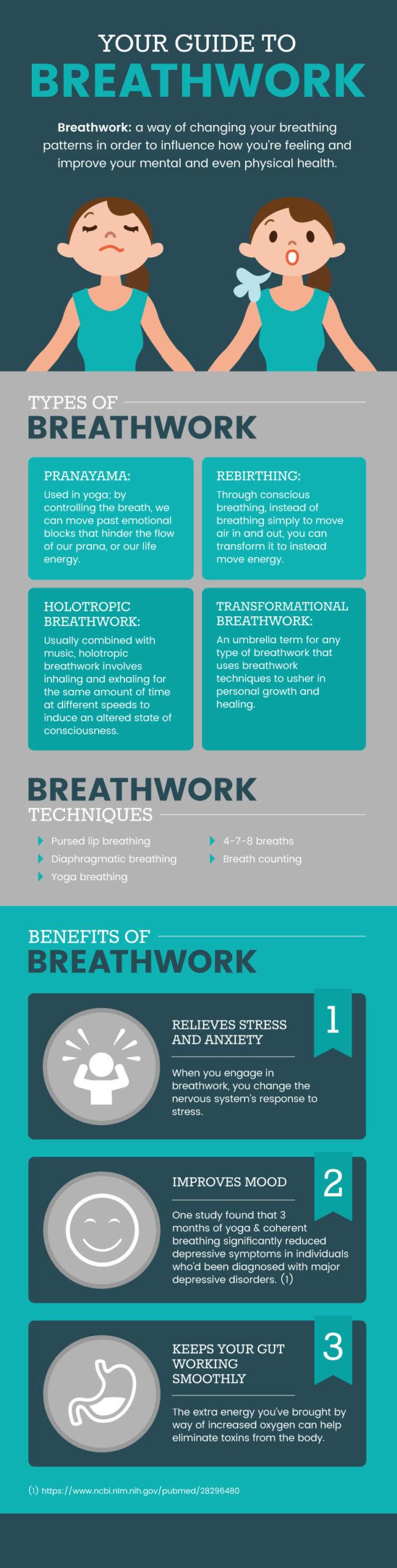 Guide to breathwork - MKexpress.net