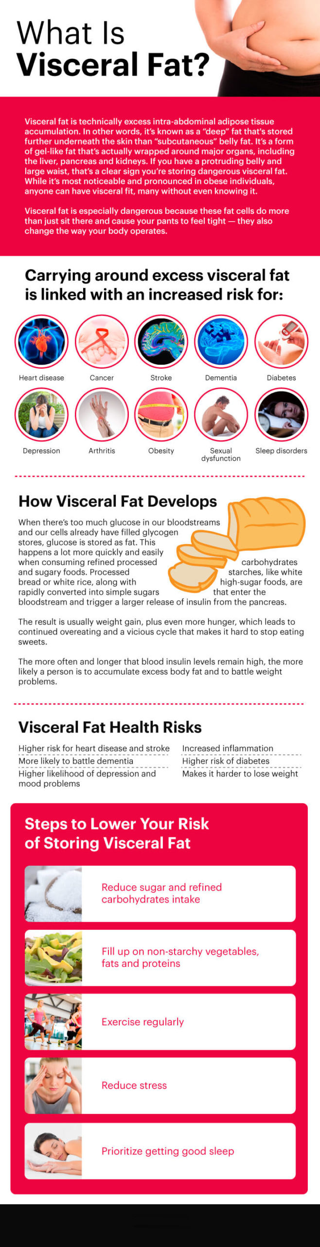Visceral fat facts