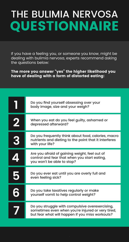 Bulimia nervosa questionnaire - MKexpress.net