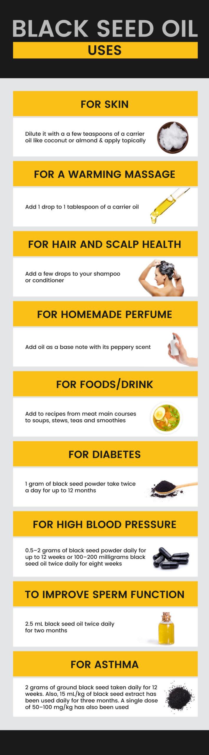 Black seed oil uses