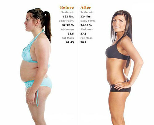 How to lose weight but maintain muscle