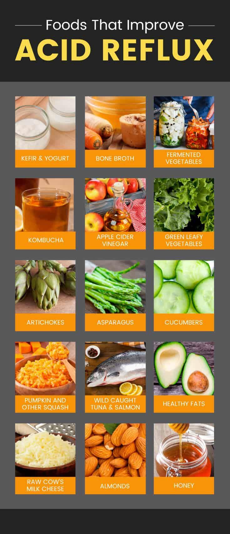 Foods that improve acid reflux symptoms