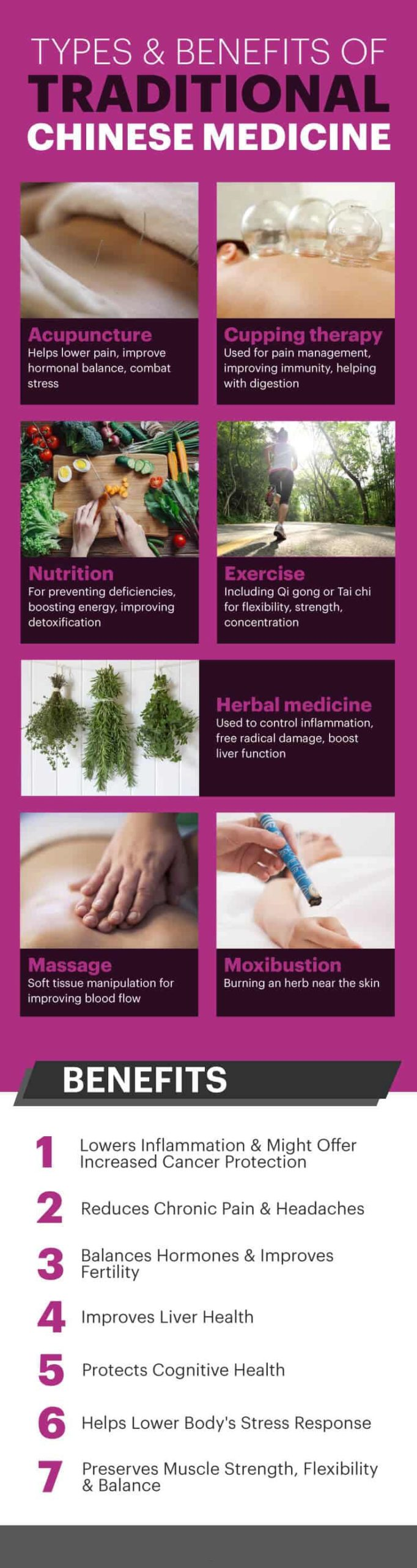 Traditional Chinese Medicine types and benefits - MKexpress.net