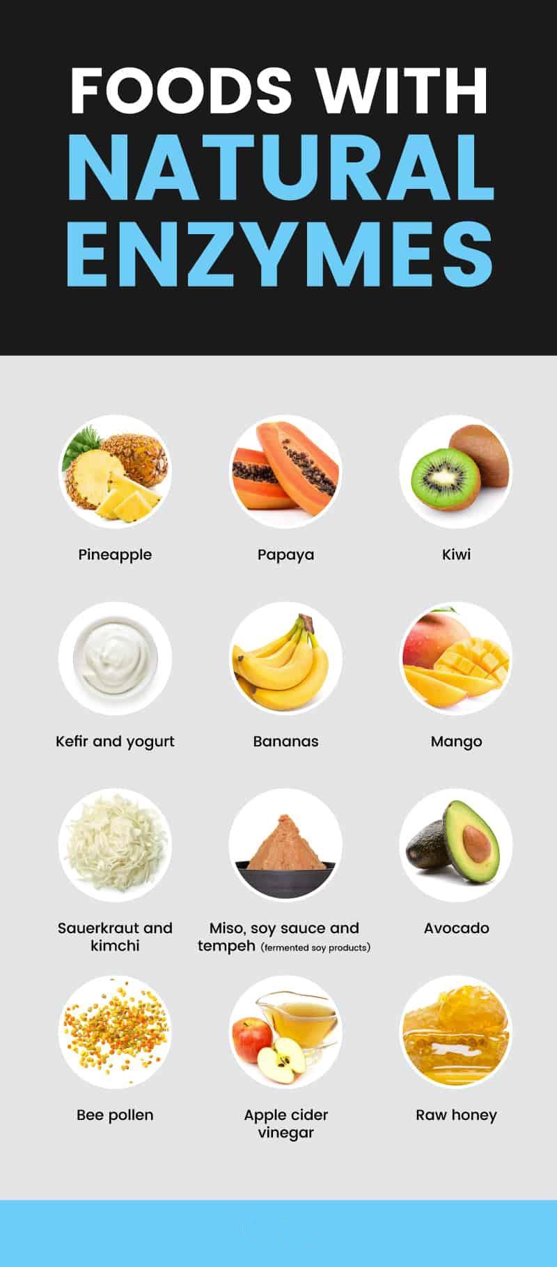 Digestive enzymes - MKexpress.net
