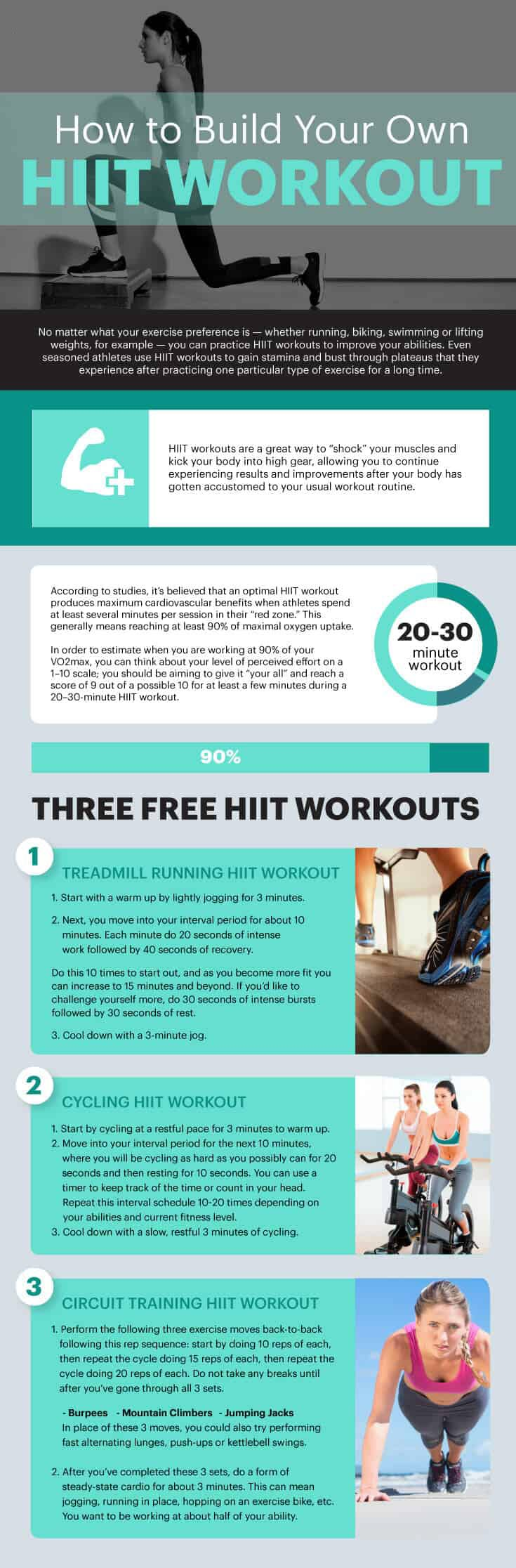 How to do a HIIT workout - MKexpress.net