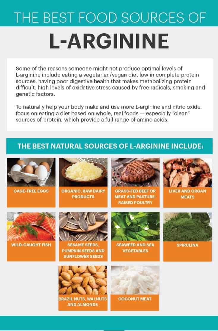 L-arginine food sources - MKexpress.net