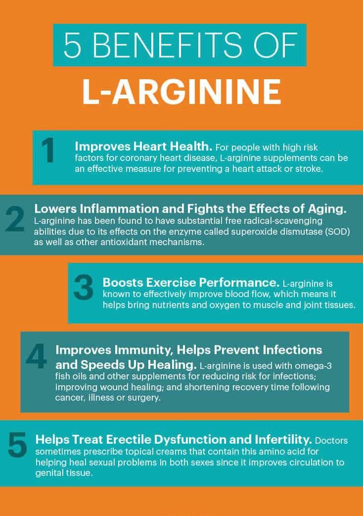 L-arginine benefits - MKexpress.net