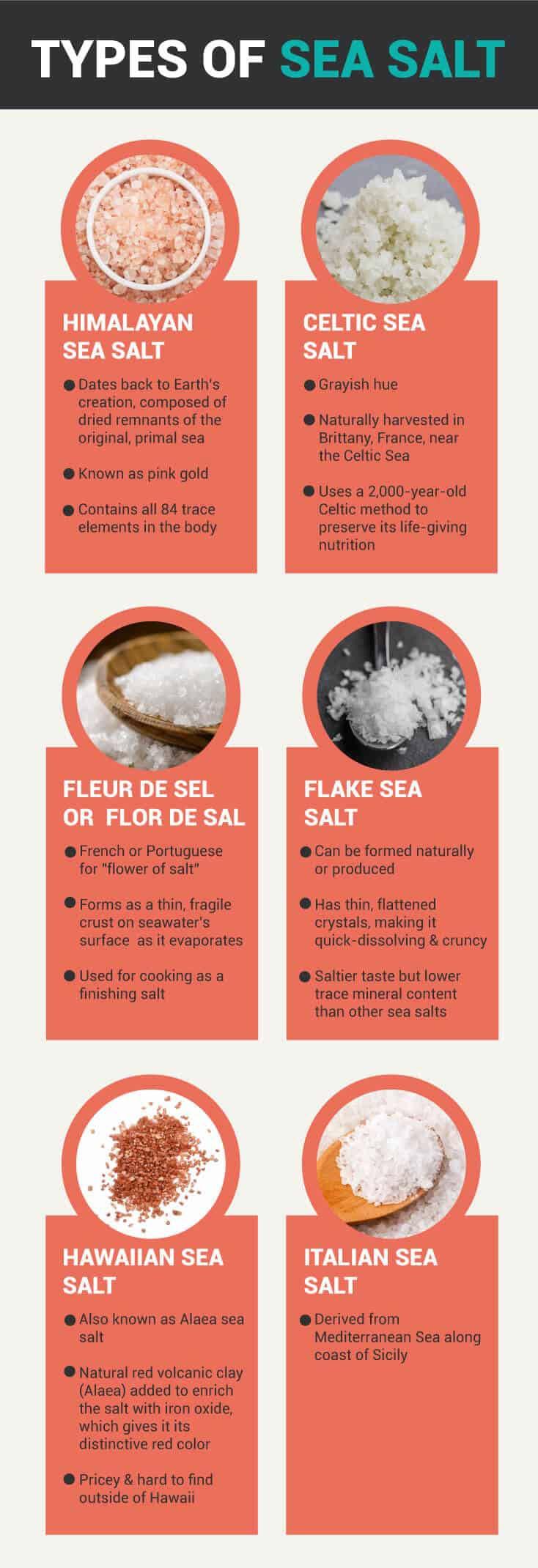 Sea Salt types