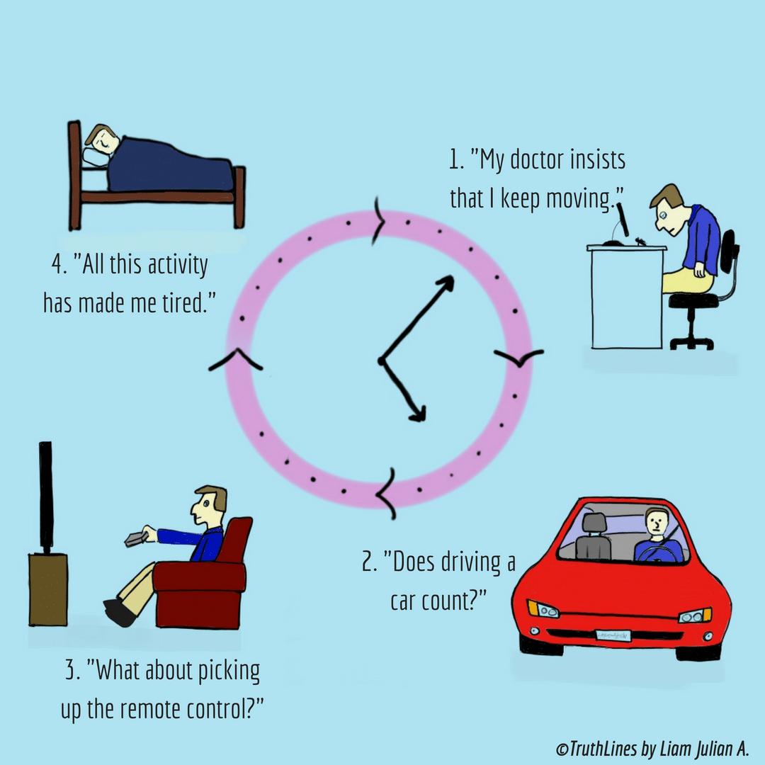 Sedentary Lifestyle Risks