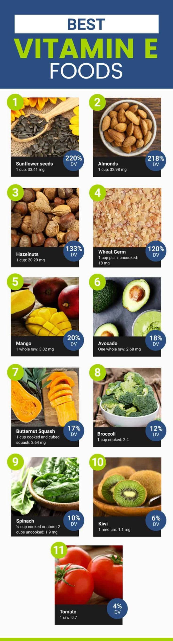 Vitamin E foods - MKexpress.net
