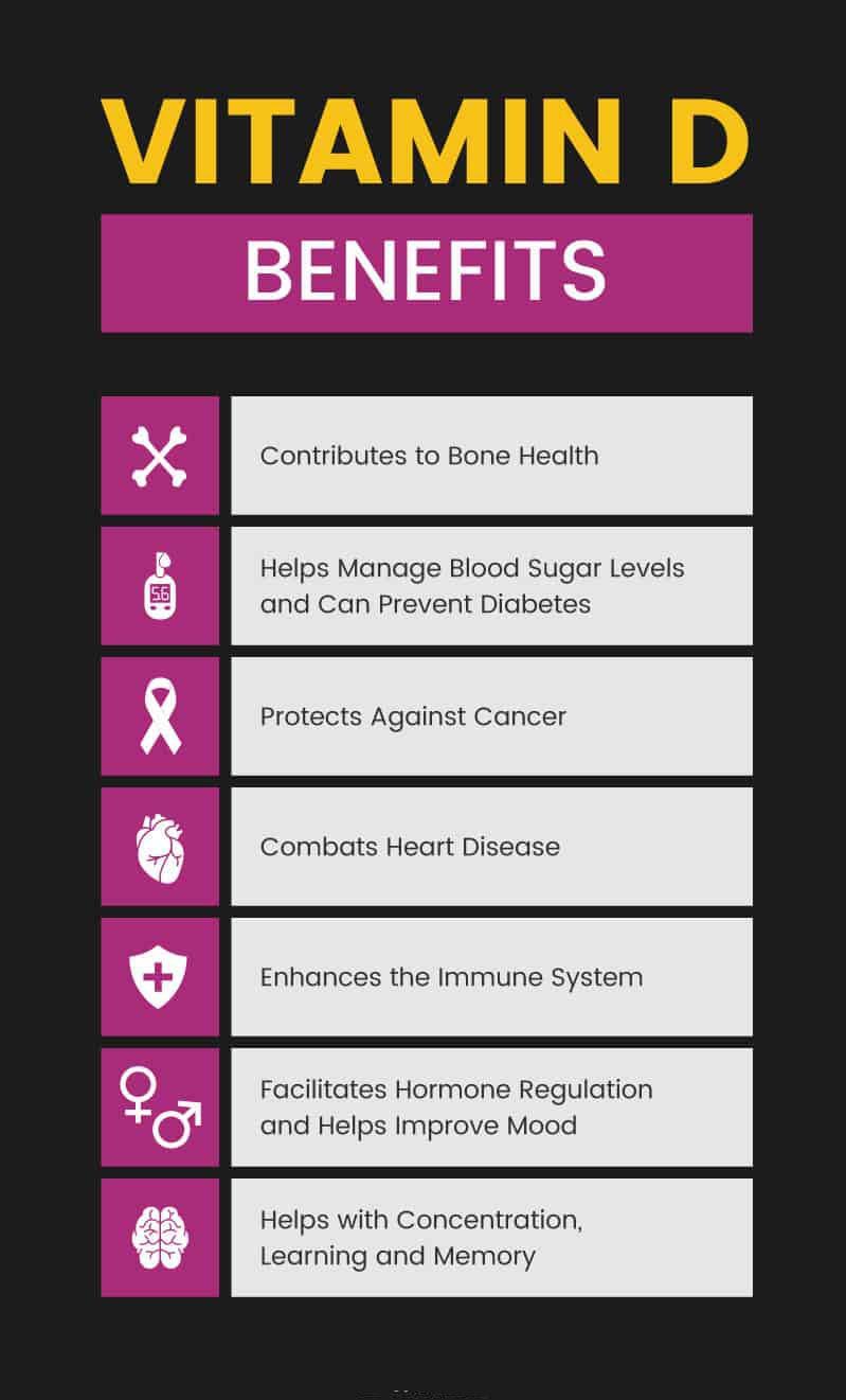 Vitamin D benefits - MKexpress.net