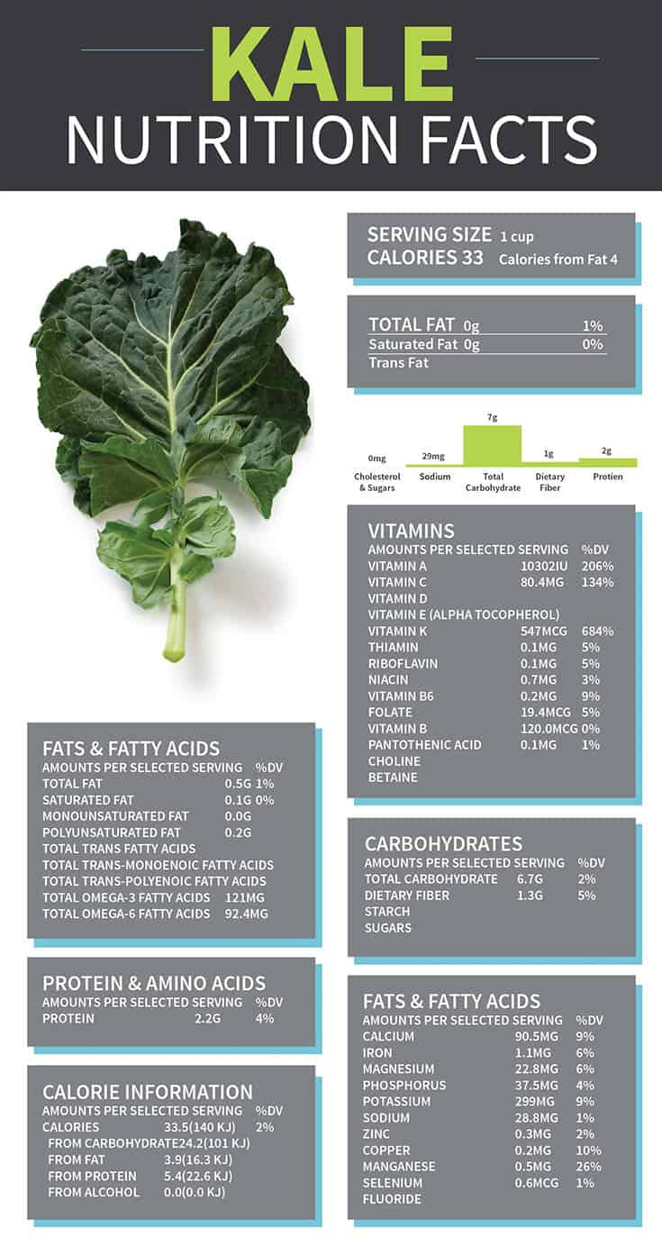 Kale nutrition facts - Dr. Axe